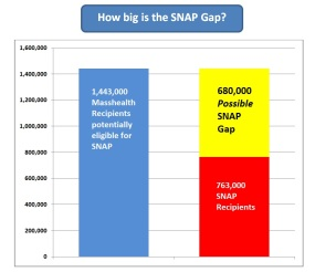 2017-snap-gap-graph_0